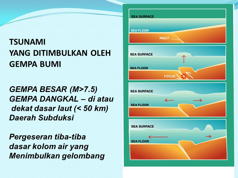 Skala MMI Ciri-ciri I MMI: sangat jarang/hampir tidak ada orang dapat merasakan, tapi tercatat pada alat seismograf. II MMI: terasa oleh sedikit sekal
