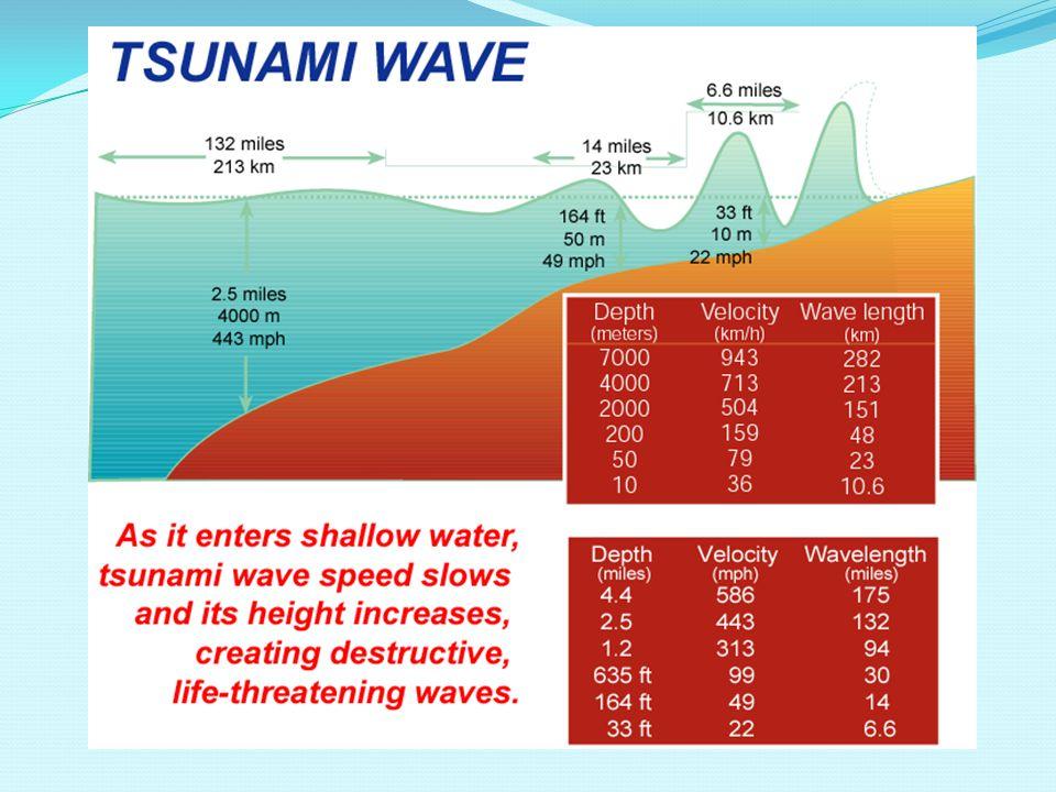 Gelombang laut akibat angin : Periode pendek : 2 - 25 sec Tsunami: Periode panjang: 5 - 60 min Ditimbulkan oleh gempa bumi Ketinggian Gelombang : Di l