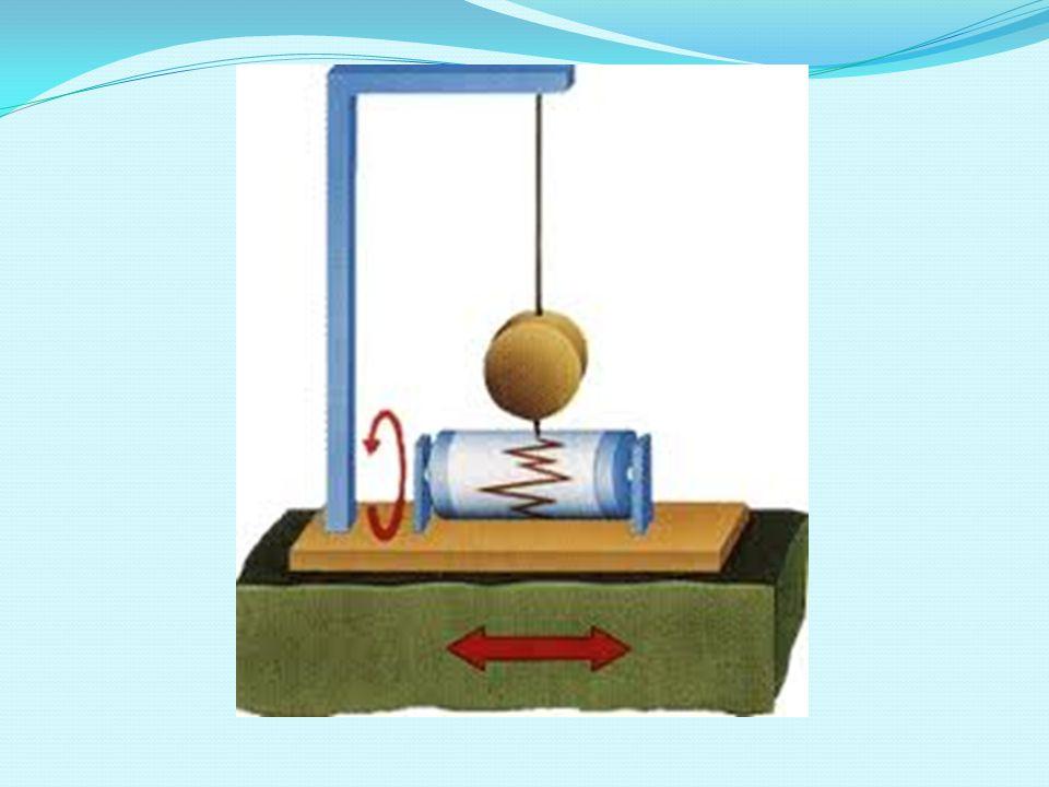 d.Berdaraskan letak episentrumnya : 1. Gempa darat : episentrumnya di darat 2.
