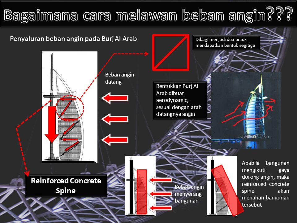 Penyaluran beban angin pada Burj Al Arab Beban angin datang Dibagi menjadi dua untuk mendapatkan bentuk segitiga Bentukkan Burj Al Arab dibuat aerodyn