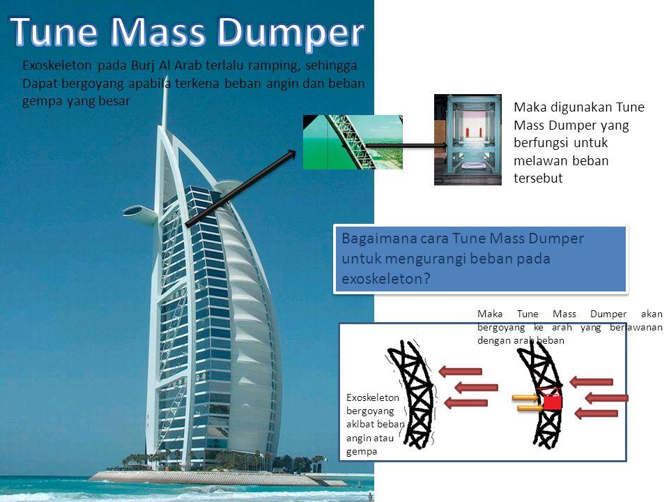 Exoskeleton pada Burj Al Arab terlalu ramping, sehingga Dapat bergoyang apabila terkena beban angin dan beban gempa yang besar Maka digunakan Tune Mas