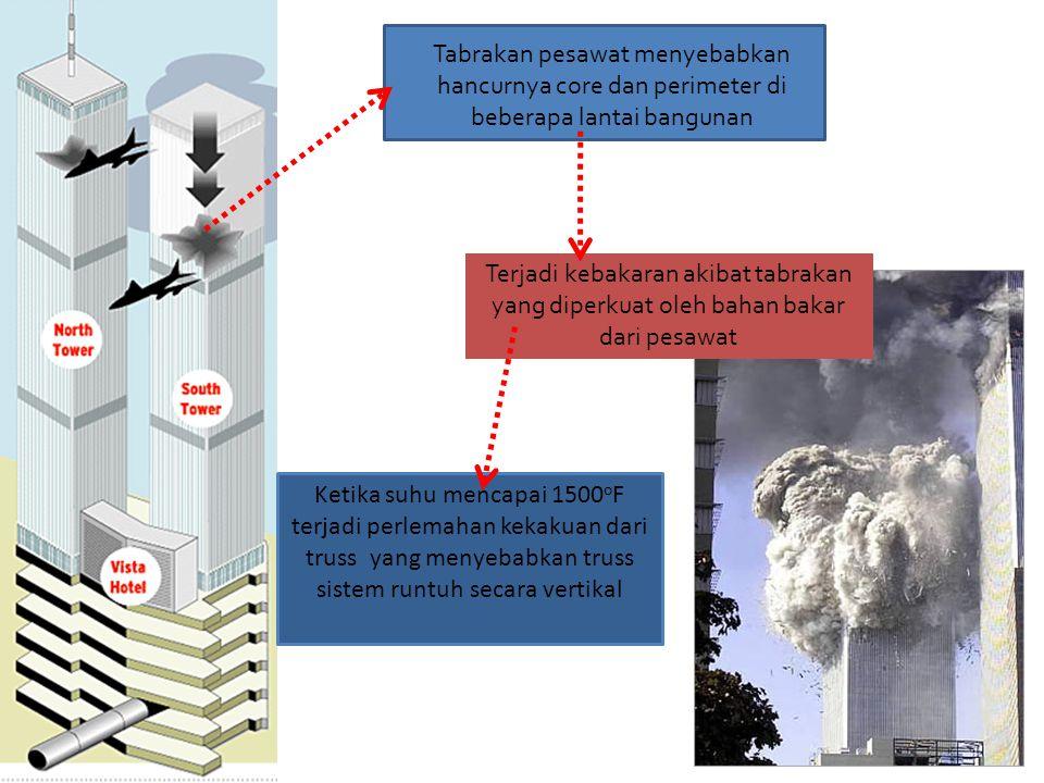 Tabrakan pesawat menyebabkan hancurnya core dan perimeter di beberapa lantai bangunan Terjadi kebakaran akibat tabrakan yang diperkuat oleh bahan baka