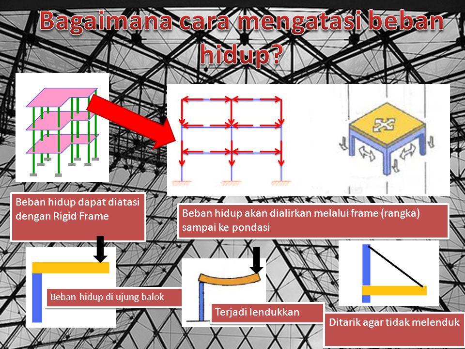 Beban hidup dapat diatasi dengan Rigid Frame Beban hidup akan dialirkan melalui frame (rangka) sampai ke pondasi Beban hidup akan dialirkan melalui fr
