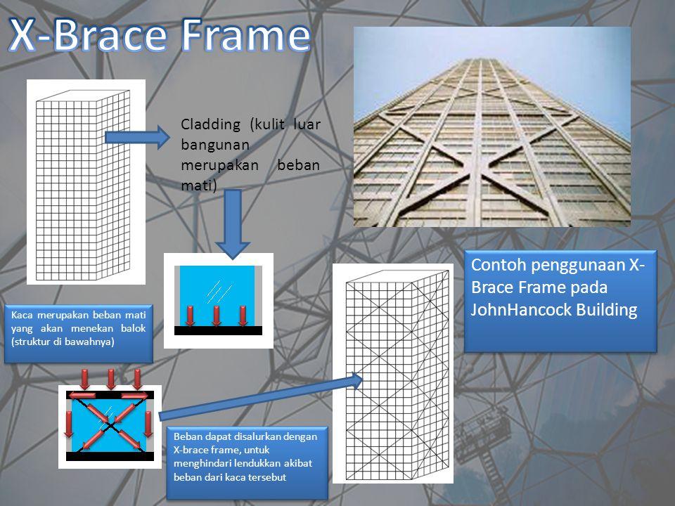 Cladding (kulit luar bangunan merupakan beban mati) Kaca merupakan beban mati yang akan menekan balok (struktur di bawahnya) Beban dapat disalurkan de