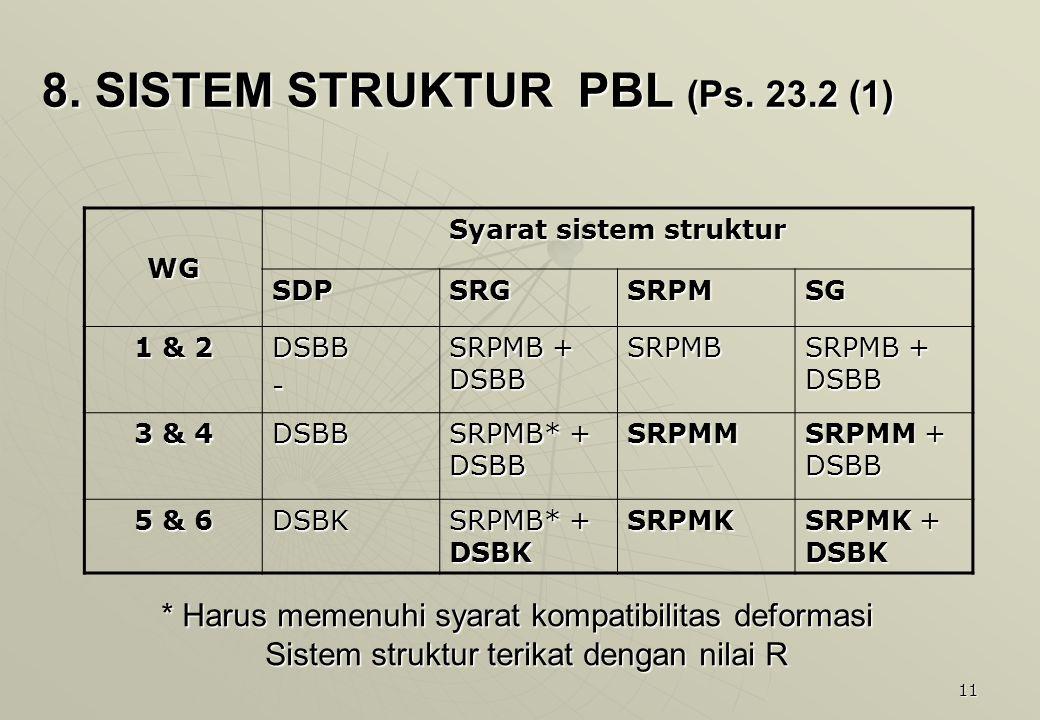 11 8. SISTEM STRUKTUR PBL (Ps. 23.2 (1) WG Syarat sistem struktur SDPSRGSRPMSG 1 & 2 DSBB- SRPMB + DSBB SRPMB 3 & 4 DSBB SRPMB* + DSBB SRPMM SRPMM + D