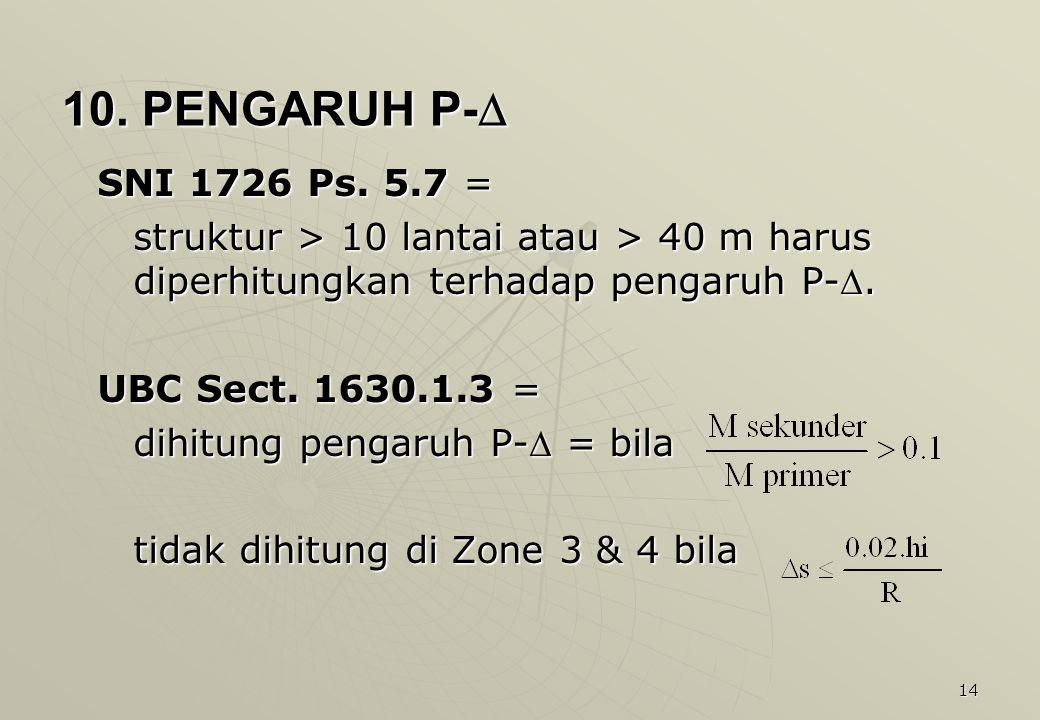 14 10. PENGARUH P-  SNI 1726 Ps. 5.7 = struktur > 10 lantai atau > 40 m harus diperhitungkan terhadap pengaruh P-. UBC Sect. 1630.1.3 = dihitung pen