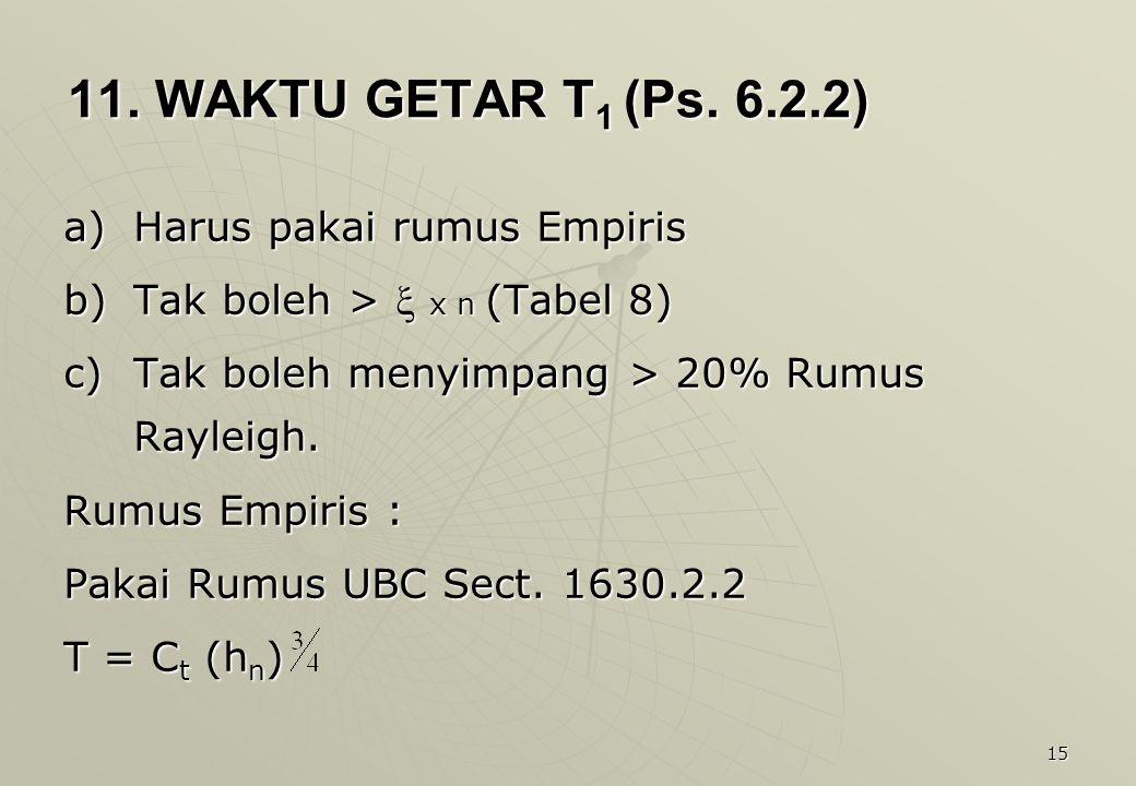 15 11. WAKTU GETAR T 1 (Ps. 6.2.2) a)Harus pakai rumus Empiris b)Tak boleh >  x n (Tabel 8) c)Tak boleh menyimpang > 20% Rumus Rayleigh. Rumus Empiri