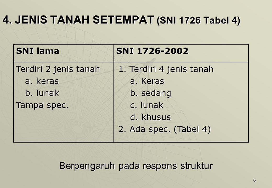 6 4. JENIS TANAH SETEMPAT (SNI 1726 Tabel 4) SNI lama SNI 1726-2002 Terdiri 2 jenis tanah a. keras a. keras b. lunak b. lunak Tampa spec. 1. Terdiri 4