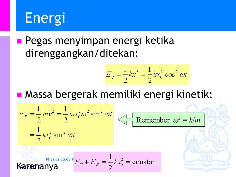 Physics Study Program - FMIPA | Institut Teknologi Bandung PHYSI S Energi Pegas menyimpan energi ketika direnggangkan/ditekan: Massa bergerak memiliki energi kinetik: Karenanya Remember  2 = k/m