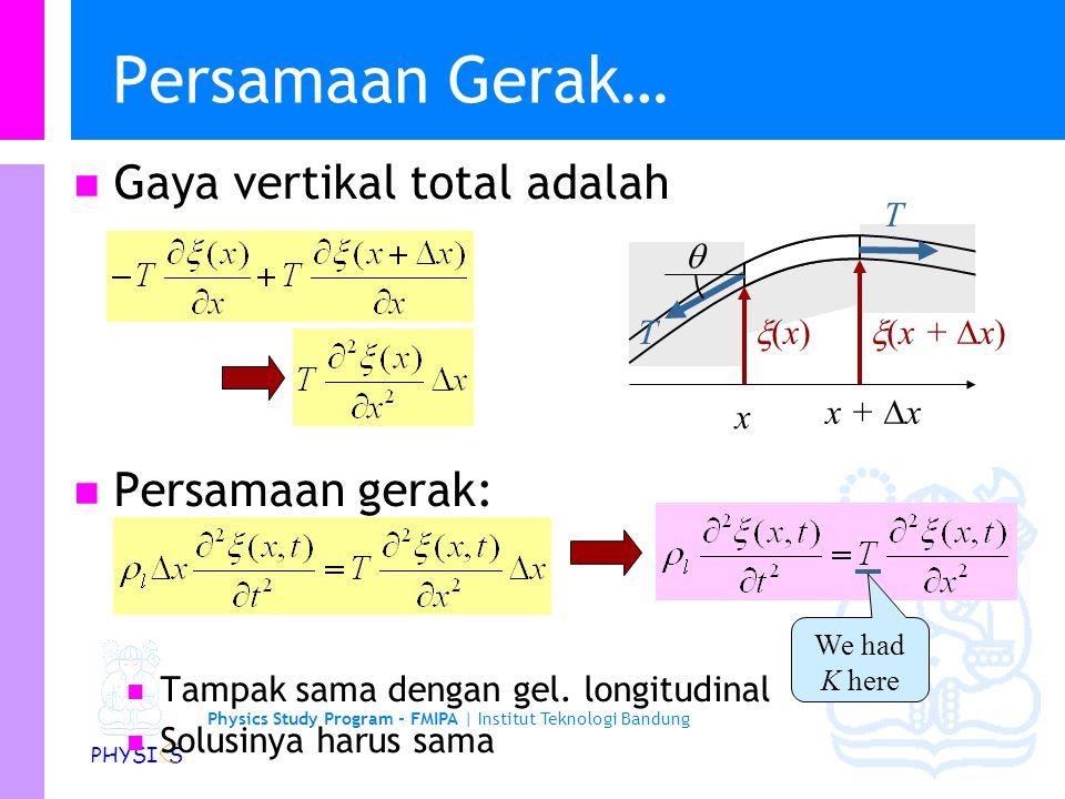 Physics Study Program - FMIPA | Institut Teknologi Bandung PHYSI S Persamaan Gerak… Gaya vertikal total adalah Persamaan gerak: Tampak sama dengan gel.