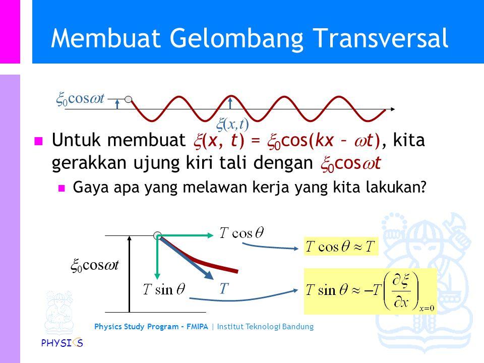 Physics Study Program - FMIPA | Institut Teknologi Bandung PHYSI S Membuat Gelombang Transversal Untuk membuat  (x, t) =  0 cos(kx –  t), kita gerakkan ujung kiri tali dengan  0 cos  t Gaya apa yang melawan kerja yang kita lakukan.
