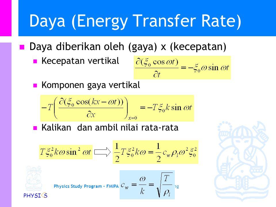 Physics Study Program - FMIPA | Institut Teknologi Bandung PHYSI S Daya (Energy Transfer Rate) Daya diberikan oleh (gaya) x (kecepatan) Kecepatan vertikal Komponen gaya vertikal Kalikan dan ambil nilai rata-rata