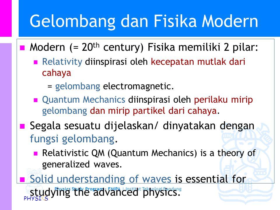 Physics Study Program - FMIPA | Institut Teknologi Bandung PHYSI S Gelombang dan Fisika Modern Modern (= 20 th century) Fisika memiliki 2 pilar: Relativity diinspirasi oleh kecepatan mutlak dari cahaya = gelombang electromagnetic.