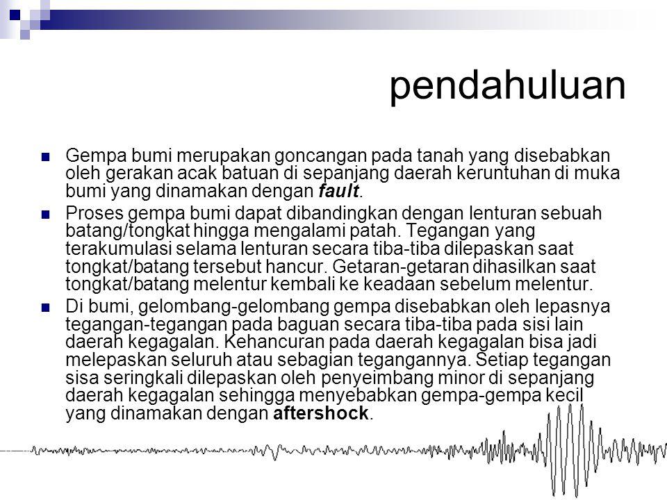 pendahuluan Gempa bumi merupakan goncangan pada tanah yang disebabkan oleh gerakan acak batuan di sepanjang daerah keruntuhan di muka bumi yang dinama