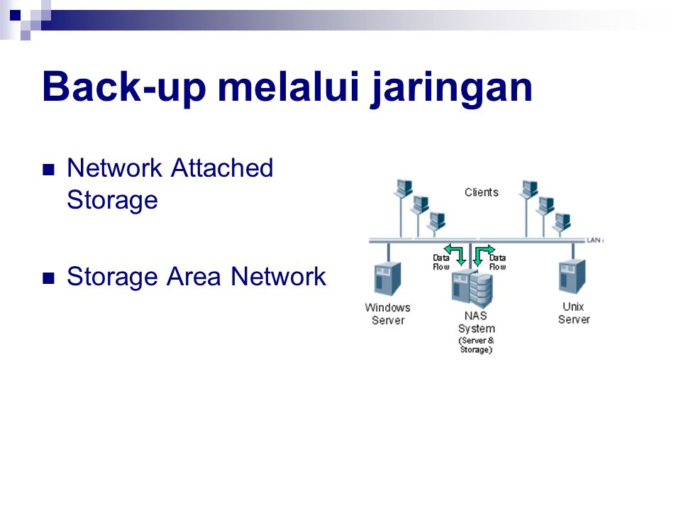 Back-up melalui jaringan Network Attached Storage Storage Area Network