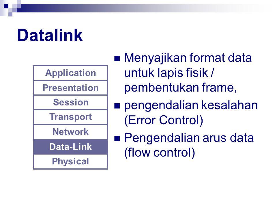 Datalink Menyajikan format data untuk lapis fisik / pembentukan frame, pengendalian kesalahan (Error Control) Pengendalian arus data (flow control) Ap
