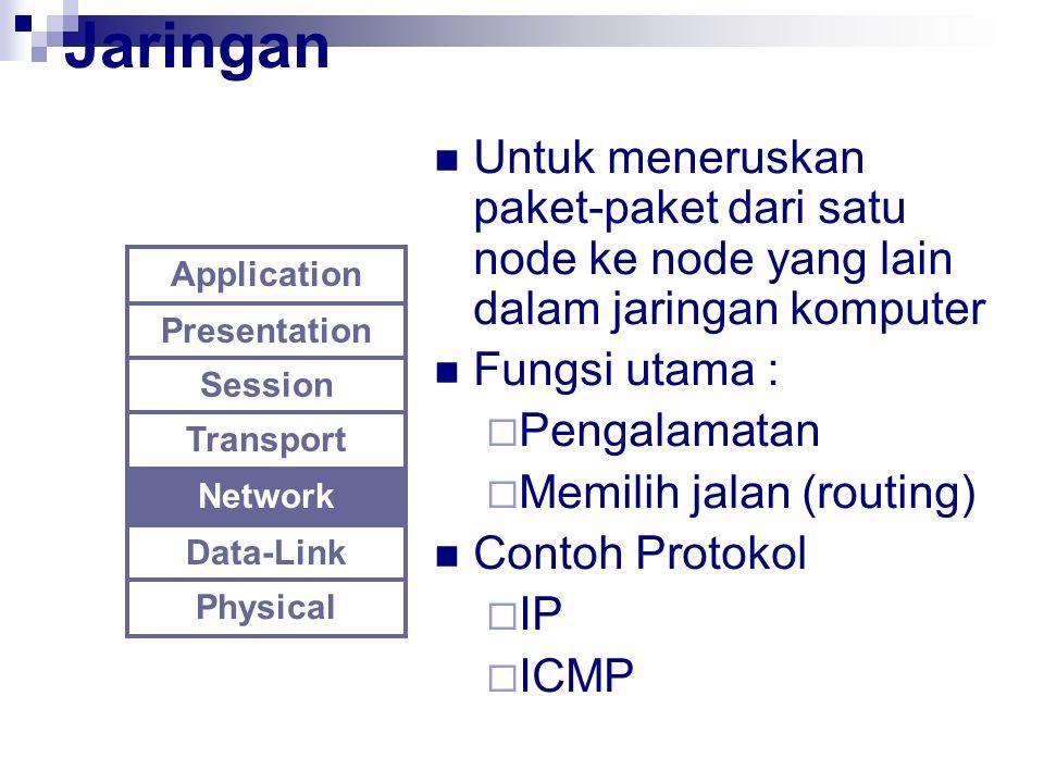Jaringan Untuk meneruskan paket-paket dari satu node ke node yang lain dalam jaringan komputer Fungsi utama :  Pengalamatan  Memilih jalan (routing)