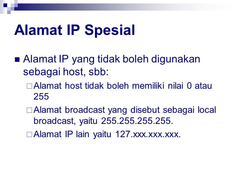 Alamat IP Spesial Alamat IP yang tidak boleh digunakan sebagai host, sbb:  Alamat host tidak boleh memiliki nilai 0 atau 255  Alamat broadcast yang