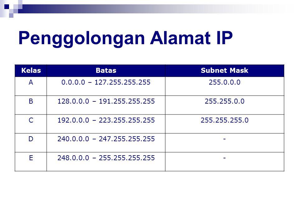 Penggolongan Alamat IP KelasBatasSubnet Mask A0.0.0.0 – 127.255.255.255255.0.0.0 B128.0.0.0 – 191.255.255.255255.255.0.0 C192.0.0.0 – 223.255.255.2552
