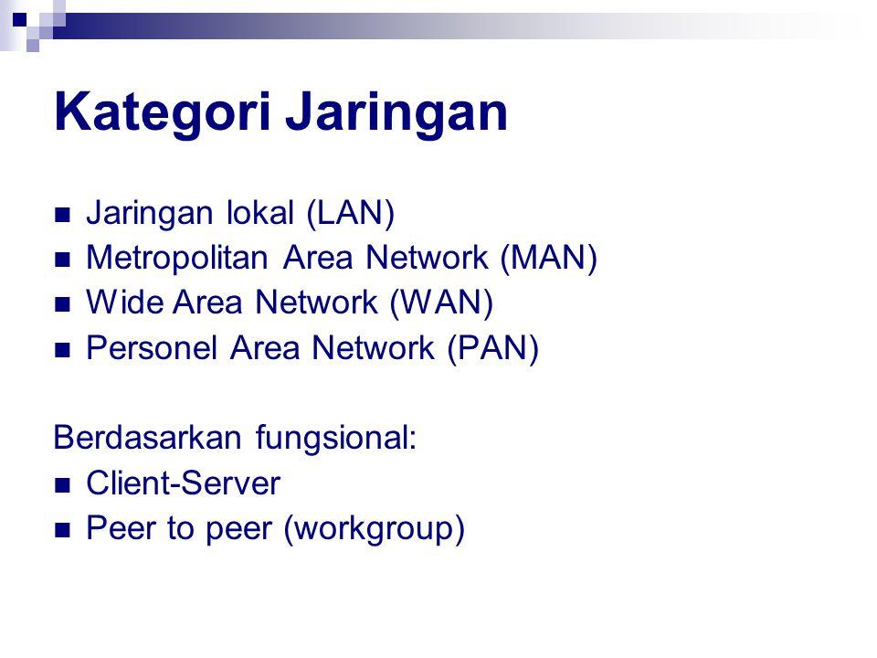 Kategori Jaringan Jaringan lokal (LAN) Metropolitan Area Network (MAN) Wide Area Network (WAN) Personel Area Network (PAN) Berdasarkan fungsional: Cli