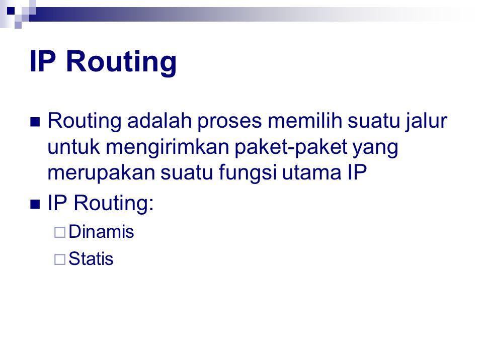 IP Routing Routing adalah proses memilih suatu jalur untuk mengirimkan paket-paket yang merupakan suatu fungsi utama IP IP Routing:  Dinamis  Statis