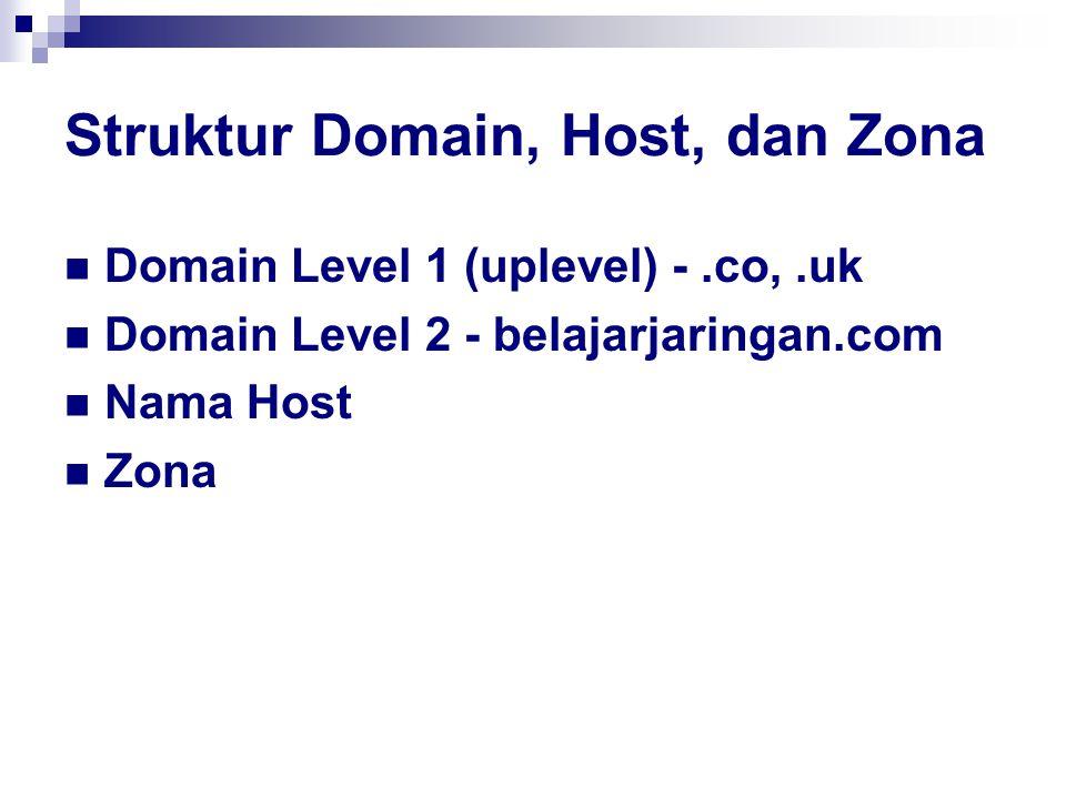 Struktur Domain, Host, dan Zona Domain Level 1 (uplevel) -.co,.uk Domain Level 2 - belajarjaringan.com Nama Host Zona