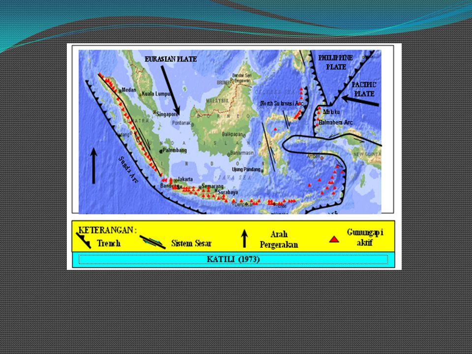 Lagi2 lanjutan…………. Gempa bumi tumbukan ; Gempa bumi ini diakibatkan oleh tumbukan meteor atau asteroid yang jatuh ke bumi, jenis gempa bumi ini jaran