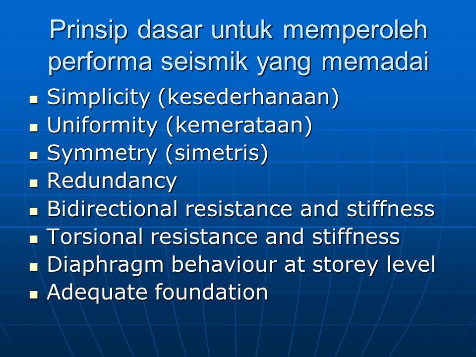 Prinsip dasar untuk memperoleh performa seismik yang memadai Simplicity (kesederhanaan) Simplicity (kesederhanaan) Uniformity (kemerataan) Uniformity (kemerataan) Symmetry (simetris) Symmetry (simetris) Redundancy Redundancy Bidirectional resistance and stiffness Bidirectional resistance and stiffness Torsional resistance and stiffness Torsional resistance and stiffness Diaphragm behaviour at storey level Diaphragm behaviour at storey level Adequate foundation Adequate foundation