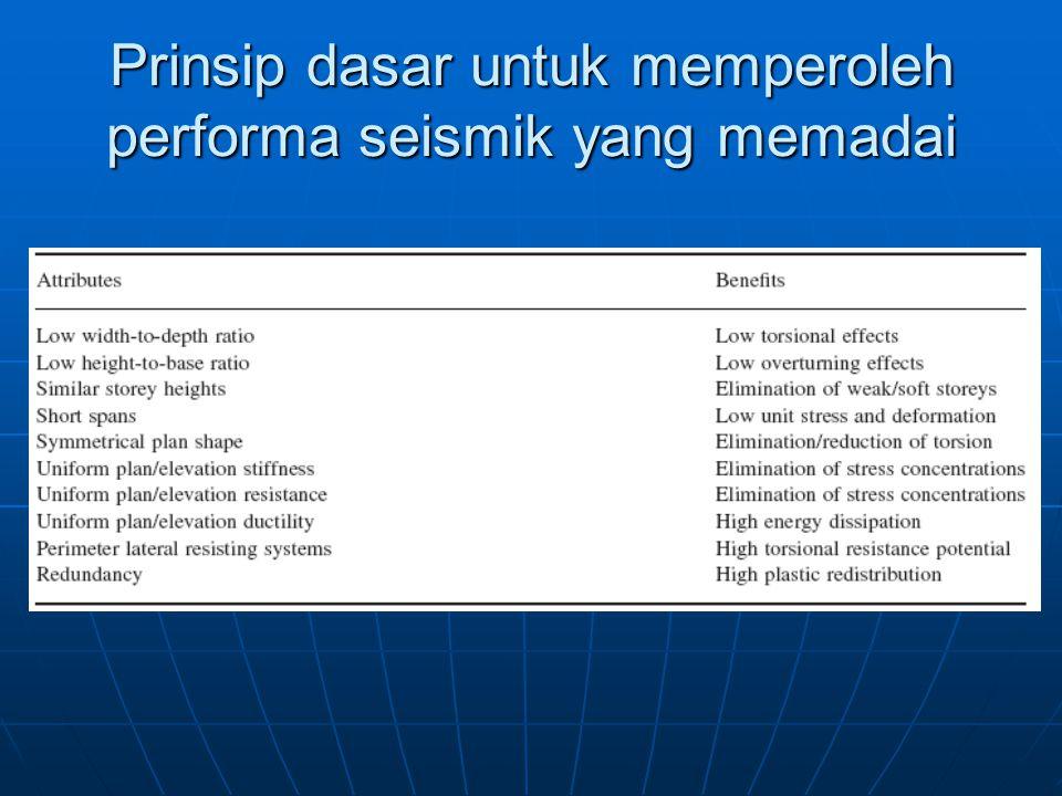Prinsip dasar untuk memperoleh performa seismik yang memadai