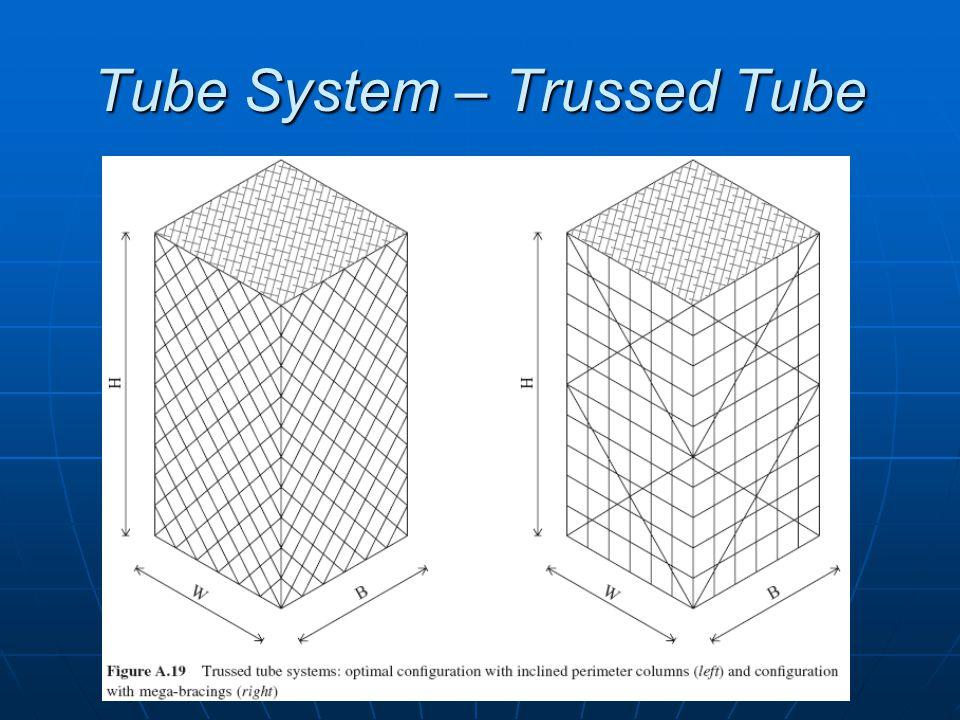 Tube System – Trussed Tube