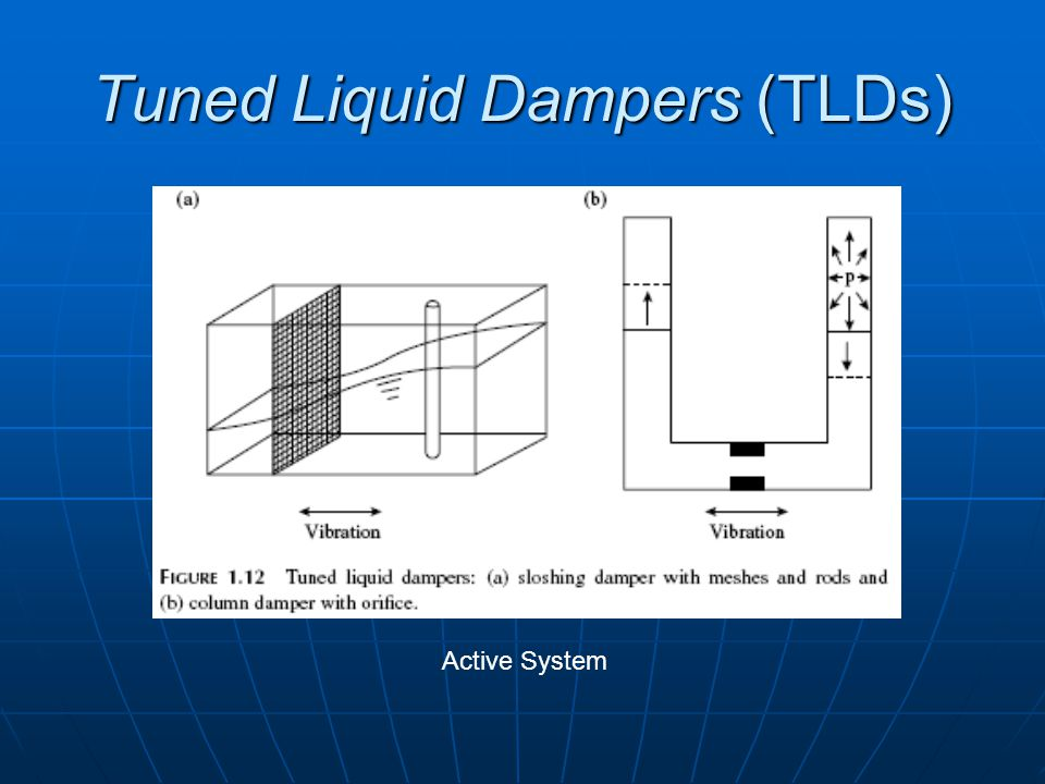 Tuned Liquid Dampers (TLDs) Active System