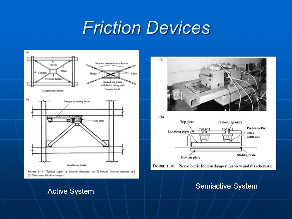 Friction Devices Active System Semiactive System