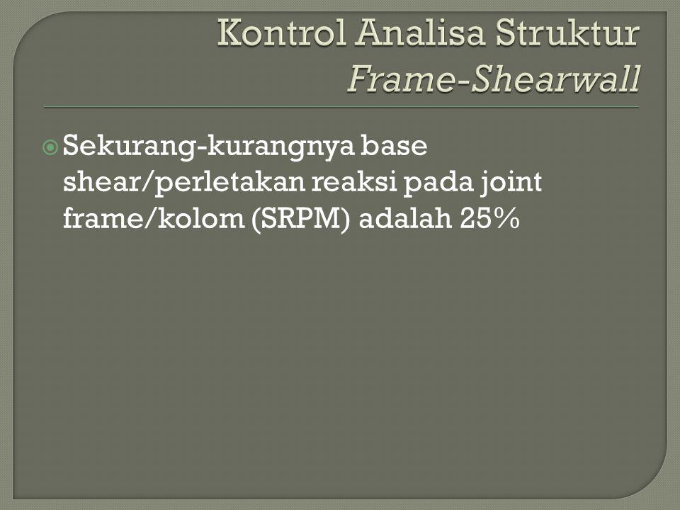  Sekurang-kurangnya base shear/perletakan reaksi pada joint frame/kolom (SRPM) adalah 25%