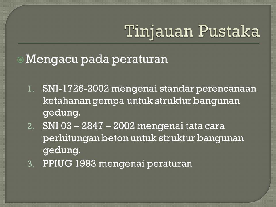  Mengacu pada peraturan 1. SNI-1726-2002 mengenai standar perencanaan ketahanan gempa untuk struktur bangunan gedung. 2. SNI 03 – 2847 – 2002 mengena