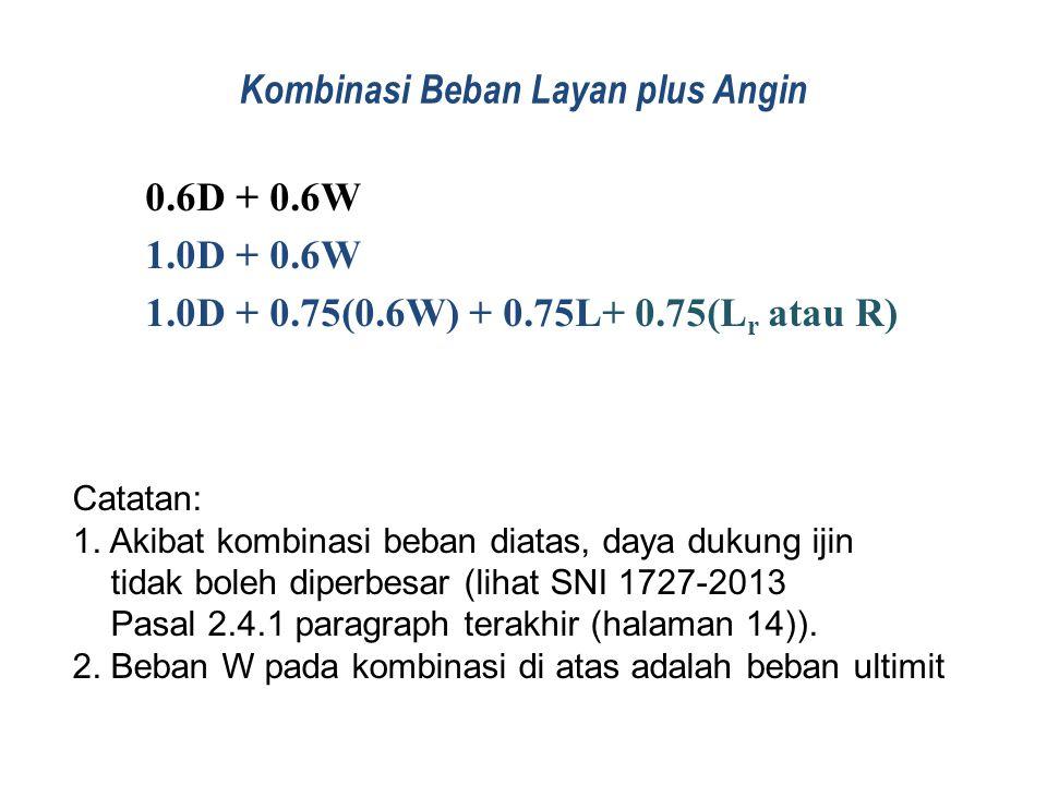 Kombinasi Beban Layan plus Angin 0.6D + 0.6W 1.0D + 0.6W 1.0D + 0.75(0.6W) + 0.75L+ 0.75(L r atau R) Catatan: 1. Akibat kombinasi beban diatas, daya d