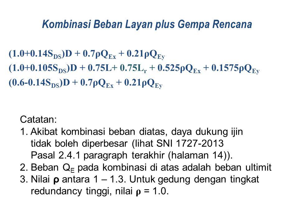 Kombinasi Beban Layan plus Gempa Kuat (1.0+0.14S DS )D + 0.7Ω o Q Ex + 0.21Ω o Q Ey (1.0+0.105S DS )D + 0.75L+ 0.75L r + 0.525Ω o Q Ex + 0.1575Ω o Q Ey (0.6-0.14S DS )D + 0.7Ω o Q Ex + 0.21Ω o Q Ey Catatan: 1.