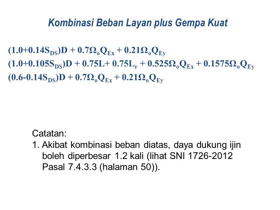 Kombinasi Beban Layan plus Gempa Kuat (1.0+0.14S DS )D + 0.7Ω o Q Ex + 0.21Ω o Q Ey (1.0+0.105S DS )D + 0.75L+ 0.75L r + 0.525Ω o Q Ex + 0.1575Ω o Q E