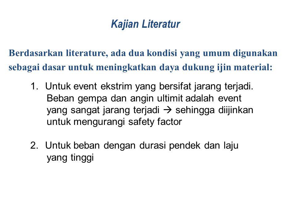 Kajian Literatur Berdasarkan literature, ada dua kondisi yang umum digunakan sebagai dasar untuk meningkatkan daya dukung ijin material: 1.Untuk event