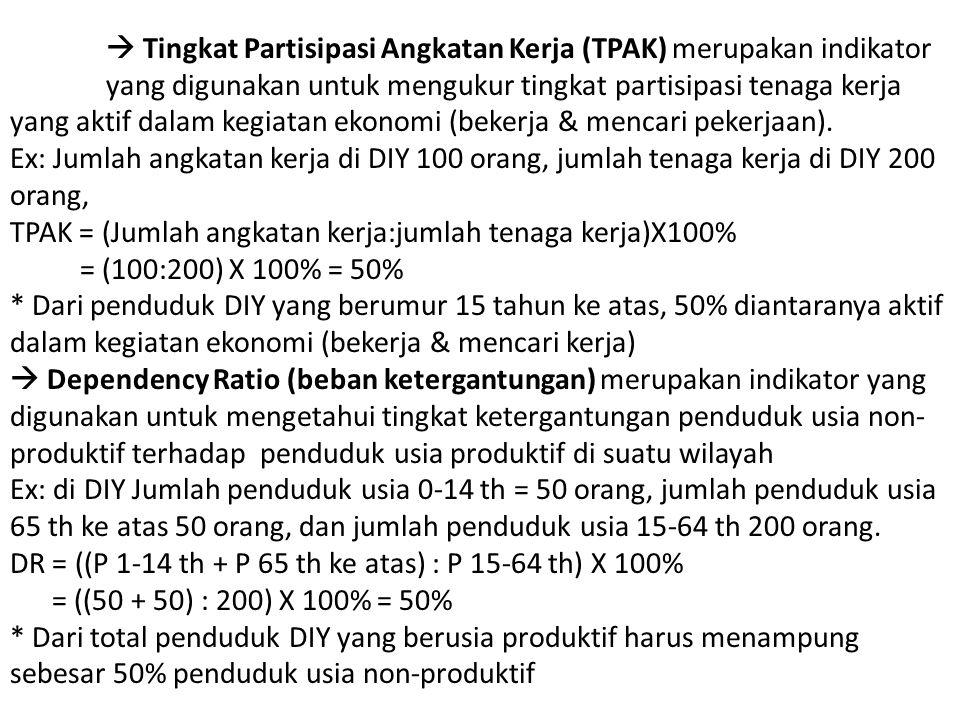  Tingkat Partisipasi Angkatan Kerja (TPAK) merupakan indikator yang digunakan untuk mengukur tingkat partisipasi tenaga kerja yang aktif dalam kegiat