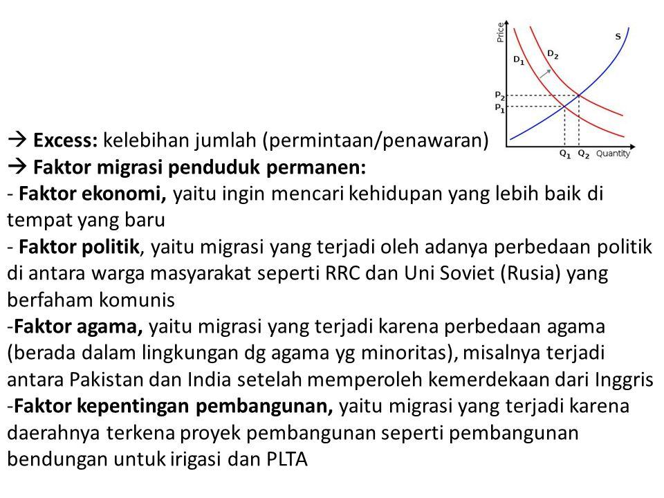  Excess: kelebihan jumlah (permintaan/penawaran)  Faktor migrasi penduduk permanen: - Faktor ekonomi, yaitu ingin mencari kehidupan yang lebih baik
