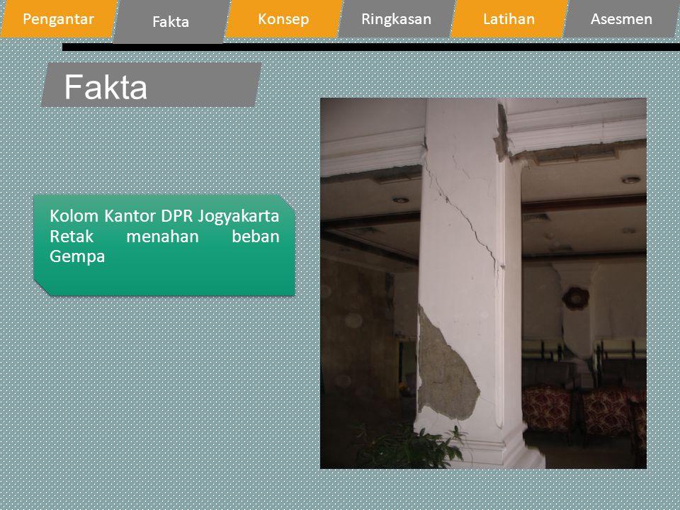 Fakta Kolom Kantor DPR Jogyakarta Retak menahan beban Gempa Pengantar Fakta KonsepRingkasanLatihanAsesmen