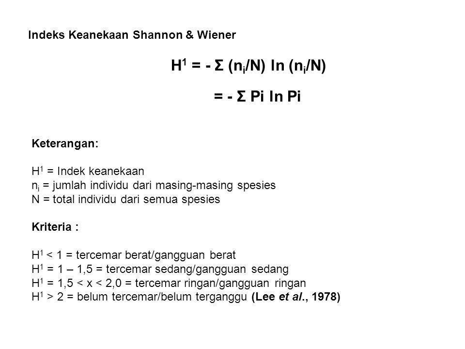 Indeks Keanekaan Shannon & Wiener H 1 = - Σ (n i /N) ln (n i /N) = - Σ Pi ln Pi Keterangan: H 1 = Indek keanekaan n i = jumlah individu dari masing-ma