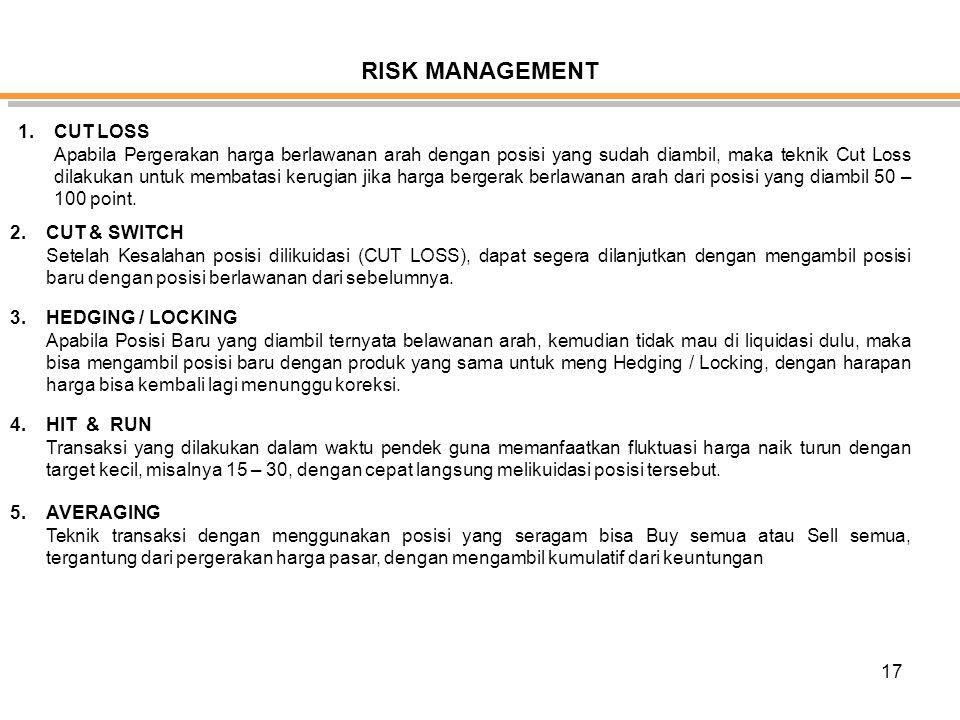 17 RISK MANAGEMENT 1.CUT LOSS Apabila Pergerakan harga berlawanan arah dengan posisi yang sudah diambil, maka teknik Cut Loss dilakukan untuk membatas