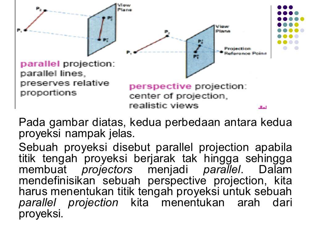 Pada gambar diatas, kedua perbedaan antara kedua proyeksi nampak jelas.