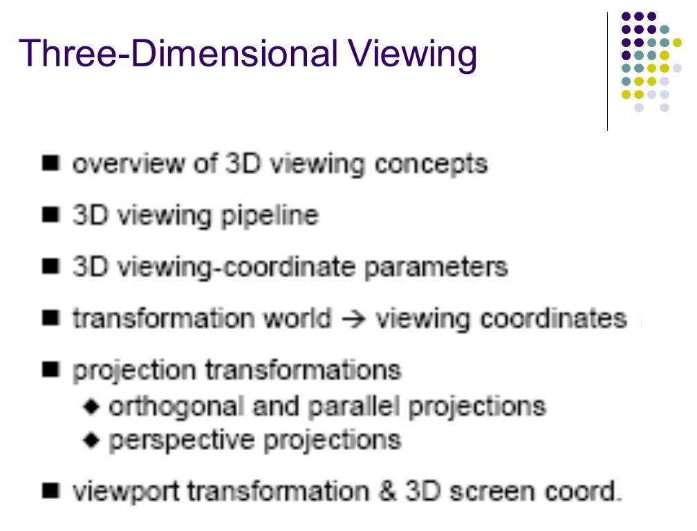 3D Display Methods: Projection Plane
