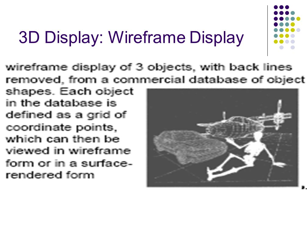 3D Display: Wireframe Display