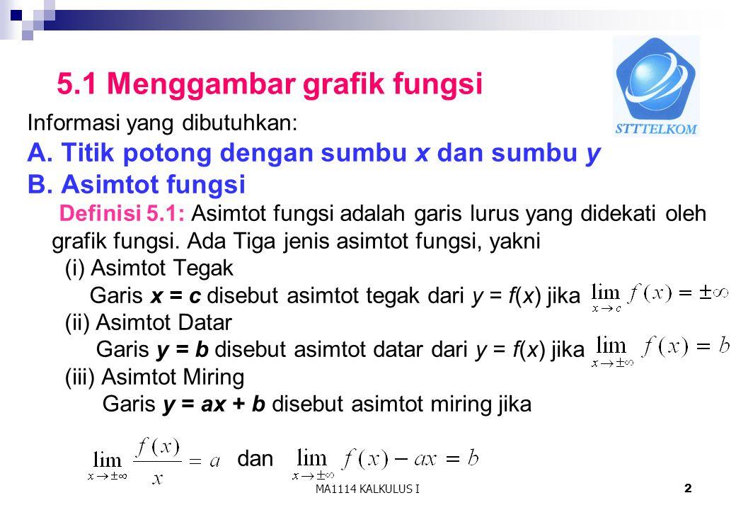 MA1114 KALKULUS I2 5.1 Menggambar grafik fungsi Informasi yang dibutuhkan: A. Titik potong dengan sumbu x dan sumbu y B. Asimtot fungsi Definisi 5.1: