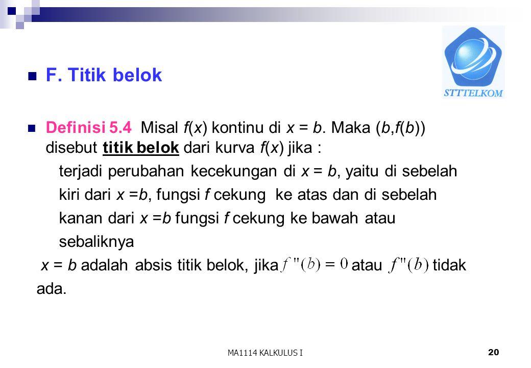 MA1114 KALKULUS I20 F. Titik belok Definisi 5.4 Misal f(x) kontinu di x = b. Maka (b,f(b)) disebut titik belok dari kurva f(x) jika : terjadi perubaha