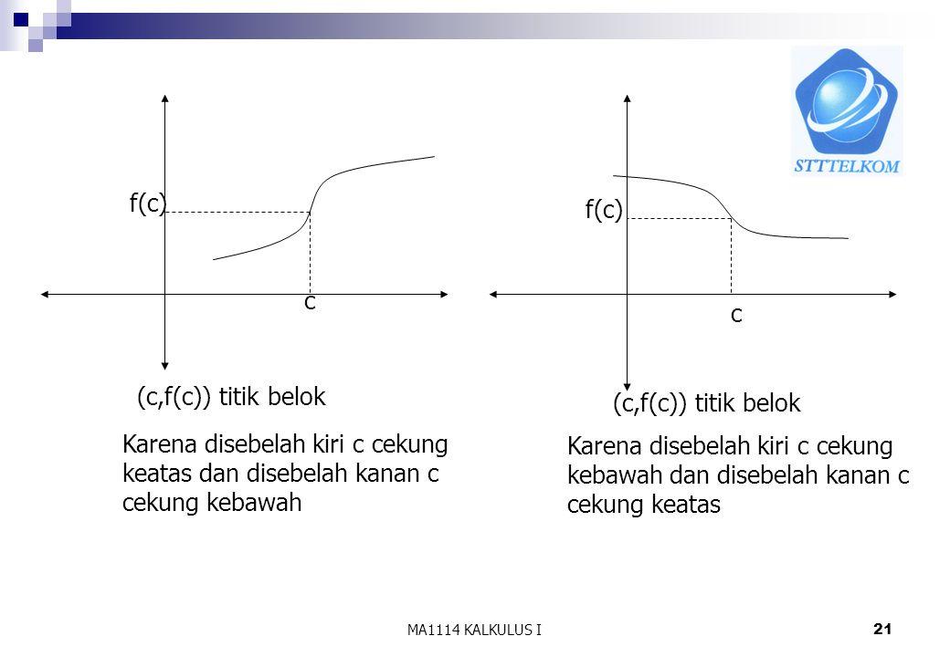 MA1114 KALKULUS I22 c f(c) (c,f(c)) bukan titik belok Karena disekitar c tidak Terjadi perubahan kecekungan c Walaupun di sekitar c Terjadi perubahan Kecekungan tapi tidak ada Titik belok karena f tidak terdefinisi di c