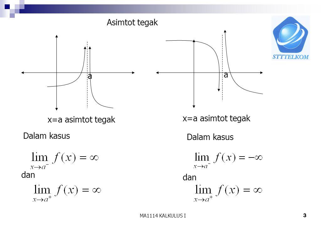 MA1114 KALKULUS I4 y= b Garis y = b asimtot datar karena Asimtot datar mungkin dipotong oleh grafik fungsi untuk x hingga Tapi, jika untuk x menuju tak hingga asimtot datar dihampiri oleh Grafik fungsi(tidak dipotong lagi)